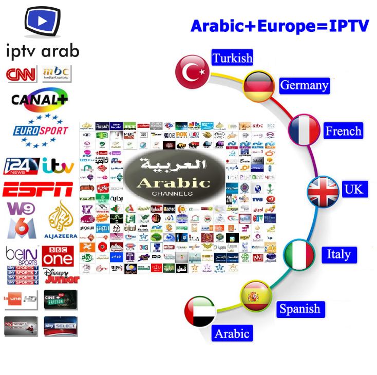 MTD IPTV - Arabic Global IPTV 90 Day Subscription For Android Devices