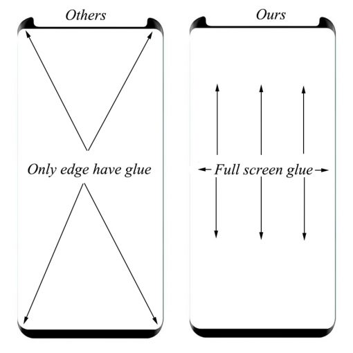 Quality 3D curved temepered glass full glue screen galaxy