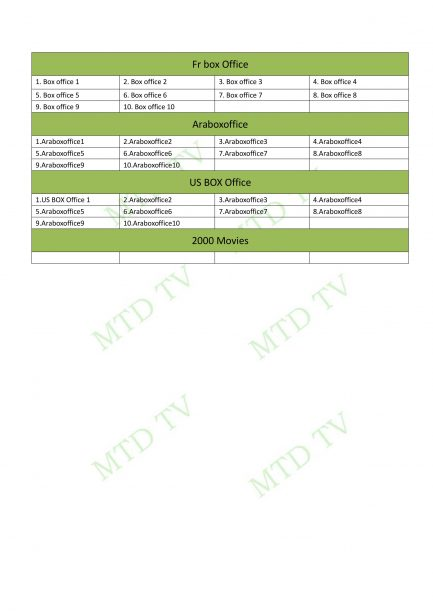 best price 1300 channels MTD global world IPTV for android