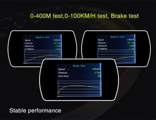 best satellite gps speed warning system car hud head up display