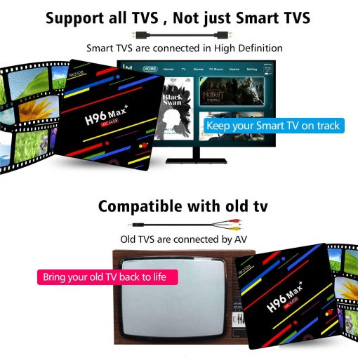 smart tv android os